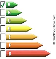 Energy rating graph on white background, vector illustration...