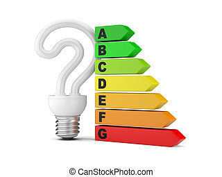 Energy saving concept. Energy performance scale with light bulb
