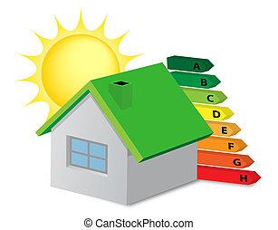 energy saving - Home environmentally friendly energy-saving