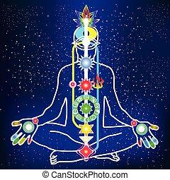 Energy scheme of human body - Vector energy scheme of human...