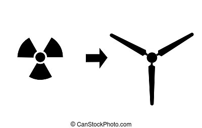 energy signs