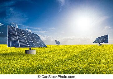 Energy - renewable energy