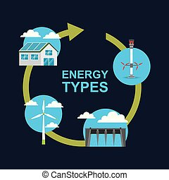energy types ecological