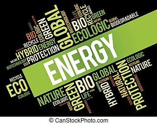 Energy word cloud