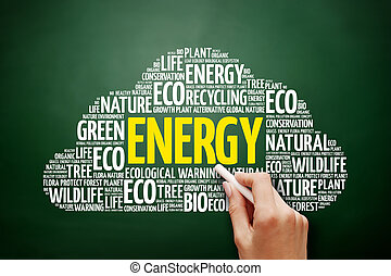Energy word cloud collage