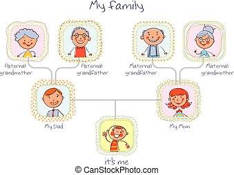 enfants, famille, style, dessins, arbre.