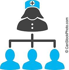 enfermeira, pacientes, ícone