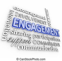 Engagment word in 3d letters with related terms such as interaction, participation, involvement, encouragement, community, support, communication and sharing