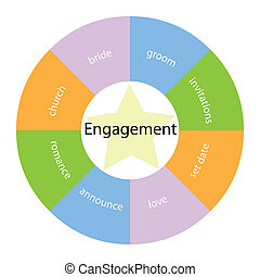 Engagement circular concept with colors and star