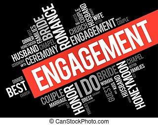 Engagement word cloud collage
