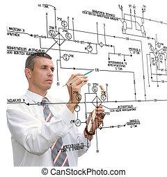 engenharia, desenhando, schema