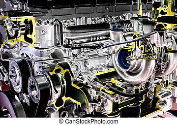 Engine of truck