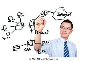 young computer Engineer drawing a internet network diagrame
