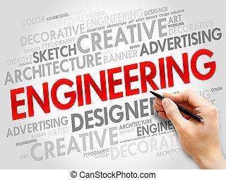 Engineering word cloud