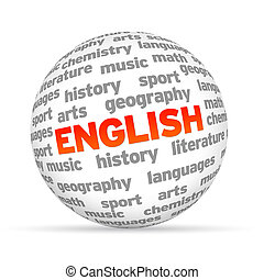 English 3D word sphere on white background.