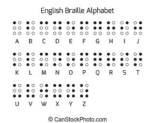 English Braille alphabet letters. Braille is a tactile...