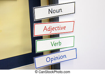 English Class - A horizontal image of some key english...