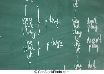English class. Grammatical categories Verb Tenses and ...