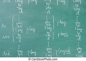 English lesson, school, learn foreign language. Chalkboard Verb tenses Grammar