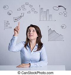 English woman thinking about success
