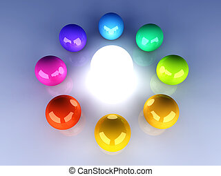 Enlightened Color wheel