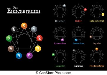 Enneagram Chart German Names