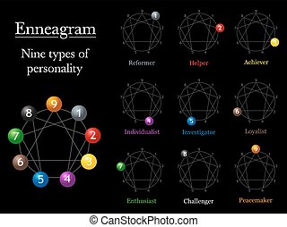 Enneagram Chart Types Personality - Enneagram chart of the ...