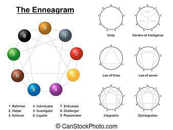 Enneagram Description Chart - Enneagram description chart ...
