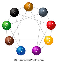 Enneagram Figure Spheres White - Enneagram figure composed ...