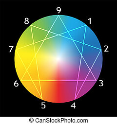 Enneagram figure with numbers from one to nine concerning the nine types of personality around a rainbow gradient sphere. Vector illustration on black background.