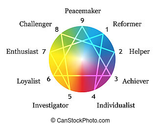 Enneagram Gradient Description Whit - Enneagram figure with...