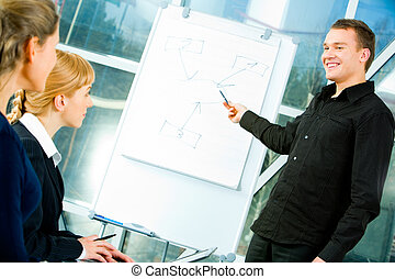 enseignement, business