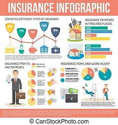 ensemble, assurance, infographics