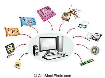 ensemble, coloré, illustration, bureau, équipement, informatique