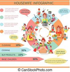 ensemble, femme foyer, infographics