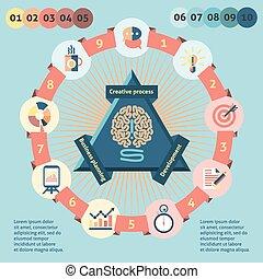 ensemble, idée, infographics