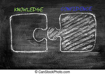 ensemble, morceaux puzzle, mots, connaissance, joindre, confiance