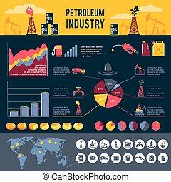 ensemble, pétrole, infographics