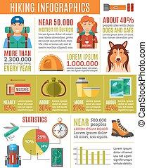 ensemble, randonnée, infographics