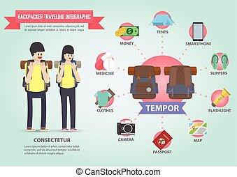 ensemble, voyage, randonneur, infographic, conception, icône