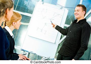 ensinando, negócio