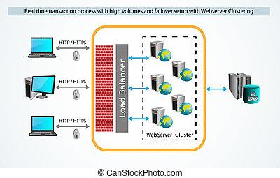 Enterprise Application architecture - Vector illustration of...