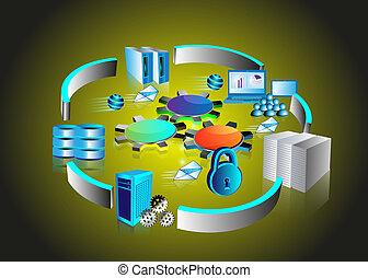 Enterprise Application Integration - Concept of integration,...