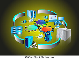 Concept of integration, and system connectivity to a various enterprise, legacy, database, mobile applications through a network known as enterprise service bus integration