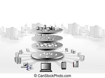 Enterprise Application Integration - Illustration of service...