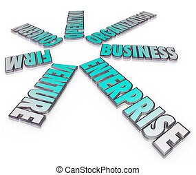 Enterprise and other business releated words or terms such as compnay, organization, firm, operation and conern to illustrate a group or association in 3d words in a circular pattern background
