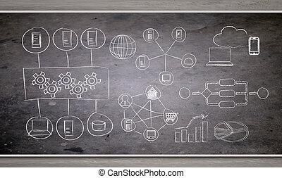 Enterprise System Architecture patterns on blackboard...