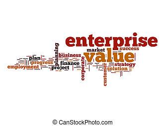 Enterprise value word cloud