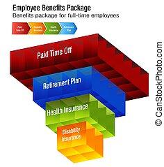 entiers, packet profits, diagramme, temps, employé