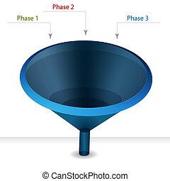 entonnoir, diagramme, phases